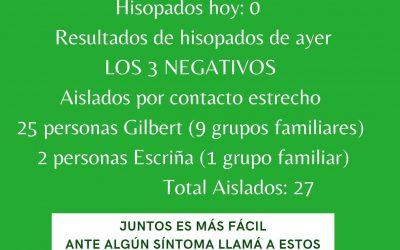 INFORME EPIDEMIOLÓGICO GILBERT 23/09/2020