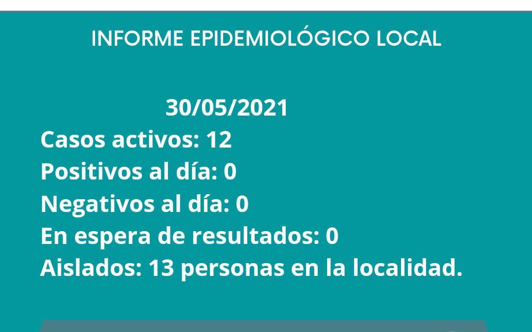 INFORME EPIDEMIOLOGICO GILBERT 30/05/2021
